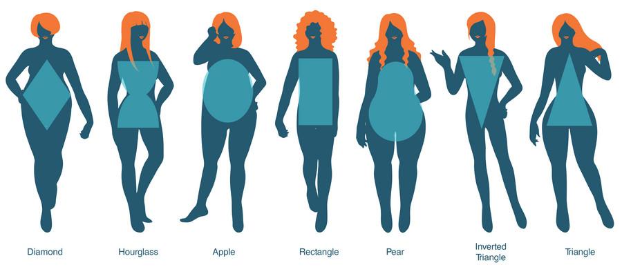 body type image